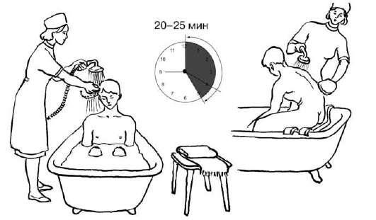 Сырқатты санитарлық жуып шаю